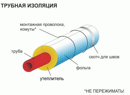 РД 1533402050798 Типовая инструкция по технической