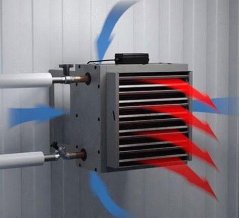 тепловентилятор из автомобильного радиатора тлей